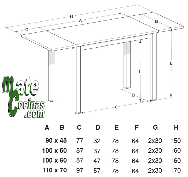 Mesa extensible lateral - Mesas de cocina - mate cocinas